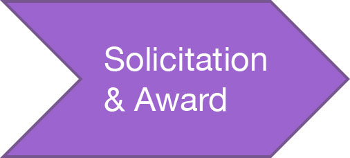 Solicitation Award